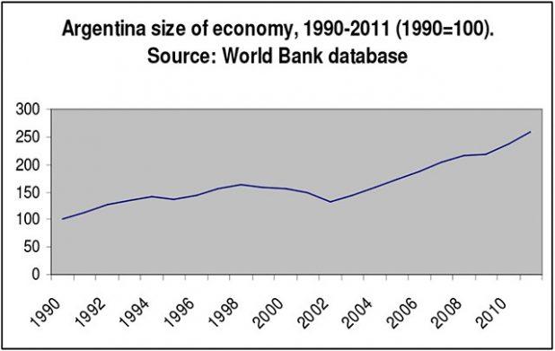 Argentina-graph-1