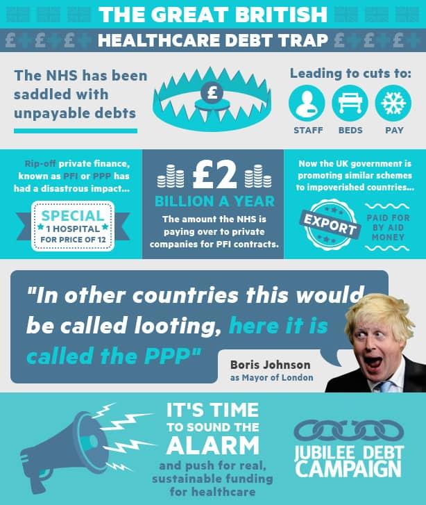 PFI Campaign Image