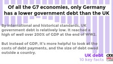 Image for feature titled UK debt: 10 key facts